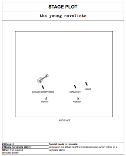 STAGE-PLOT---The-Young-Novelists-(DUO)