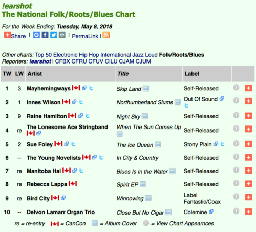 Earshot Folk/Roots charts